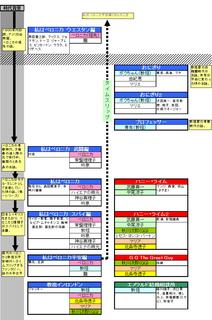 ラジオドラマ登場人物関係図.jpg